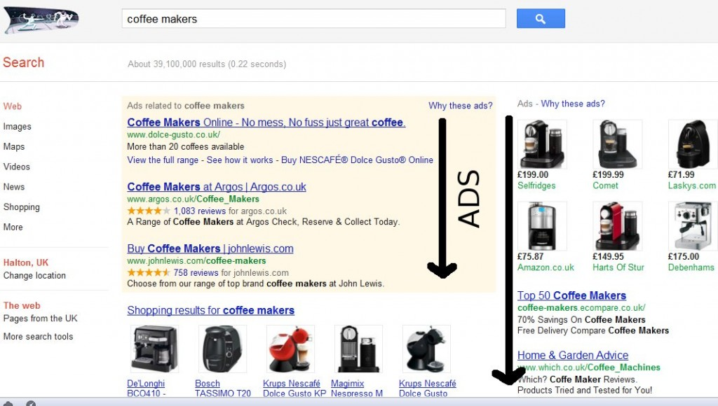 when to use Google ads as part of your online marketing