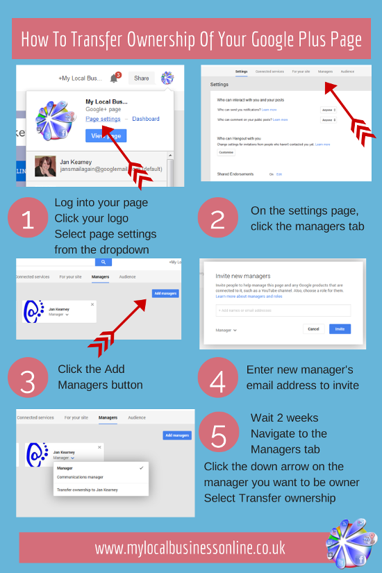 How to transfer ownership of Google Plus Pages