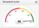 Rev up your SEO Copywriting score with Inbound Writer