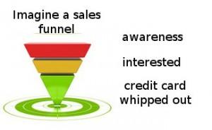 b2b social media as part of a sales funnel?
