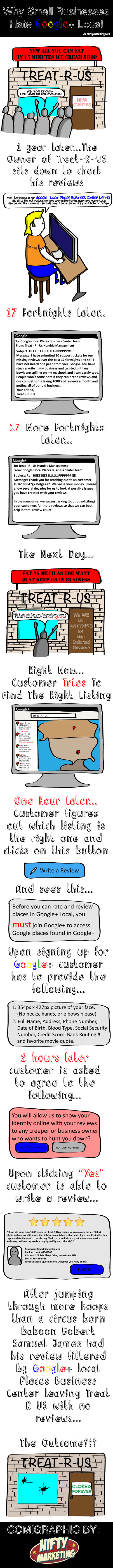 Why Small Businesses Hate Google+ Local