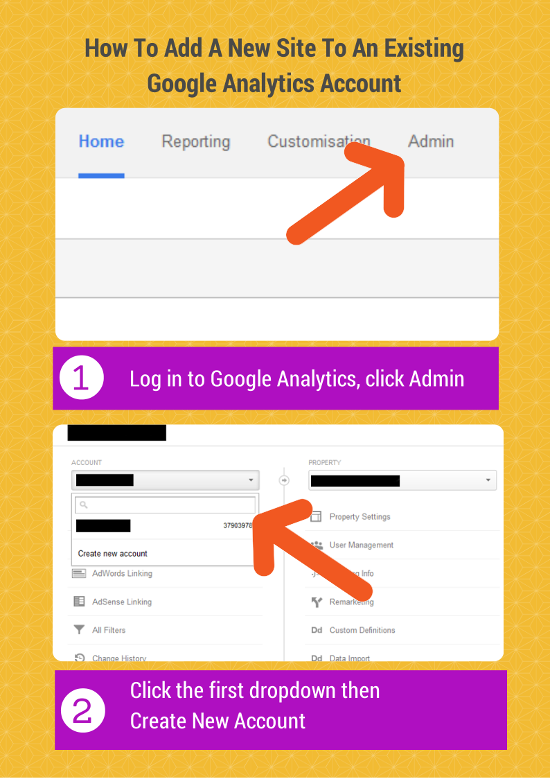 How to add a new site to an existing Google Analytics account