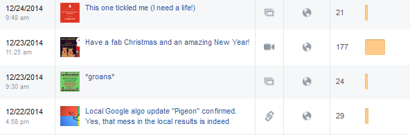 Increase Facebook reach 742% for my Merry Christmas video